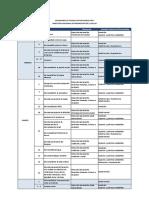 Calendario de Fechas Coyunturales 2017 Dirección Nacional de Promoción de La Salud