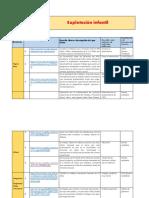 (S5 Maribel Pablo Evaluación.pdf)