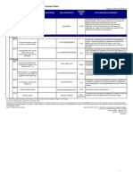 CAIXA - Tabela de Tarifas PF