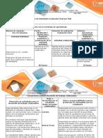 Guía de Actividades y Rubrica de Evaluación Unidad 2 - Fase 4 - Elaborar El Plan de Acción