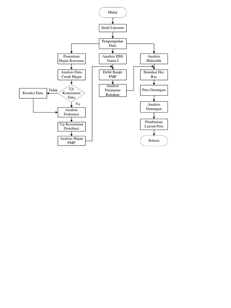 Visio diagram alir ccuart Choice Image