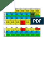 horario para actividades diarias