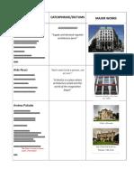 Architect Dictums MajorWorks