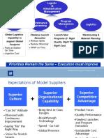 Supplier Quality Improvement Management