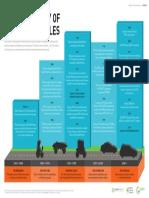 EVI_GEO_2013_Timeline.pdf