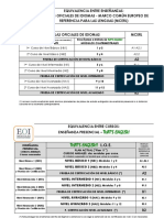 Equivalencia Planes Presencial-Distancia EOI