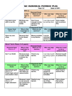 electronic individual pathway plan -yau