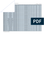Evolve Markets FX Symbol Specifications - FX