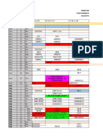 IIMN PGP IV