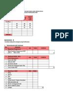 C-Instrumen Pemantauan Pengurusan Spbt 2015
