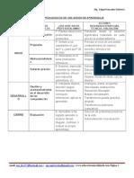 procesosdidcticosdecomprensindetextos-150905022626-lva1-app6892.docx