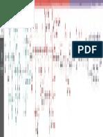 macro flujo oral.pdf