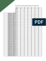 Ketersediaan Data Table