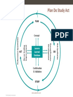 APQP-Plan-Do-Study-Act.pdf