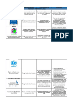 ORGANIZACIONES ONG Internacionales, Regionales y Nacionales