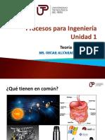 1.-Procesos Para Ingenieria - Semana 1 (Unidad 1)-1