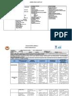 PLANEACIÓN SOCIALES- P.V. 4°- 2017