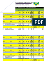 Ranking Estadual 2017 - Base