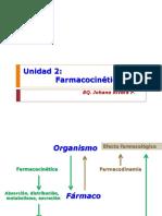 UNIDAD 1 TEMA 2 Farmacocinetica