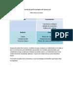 Desarrollo Del Perfil Estratégico Del Océano Azul