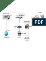 160210 - Diagrama de Interconexión