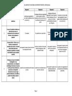 2.Legislazione in Materia Di Infortunistica Stradale