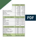 2da Entrega Excel Taller Financiero
