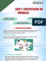 Organización y Constitución de Empresas