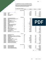 Listado de Insumos para estructuras metalicas galvanizadas