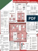 BPMN2_0_Poster_PT.pdf