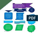Doc1.pdf