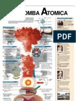 Atomic A