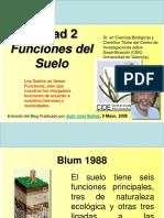 Clase 2- Funciones Suelo
