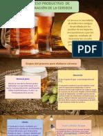 Bio Cerveza