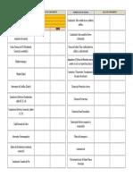 3.-Lista Para Fichas Técnicas Inst. 1-Inst. Eléctricas-P17-2