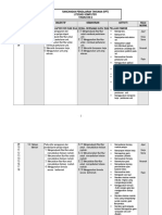 rancangan pengajaran ICTL Ting 2.doc
