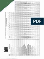 Puntajes Provisorios Concurso Médicos EDF 2018 1