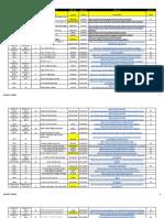 AsesinatosPR hasta 8-14-2017