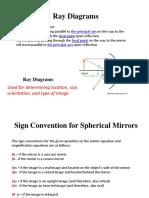 RayDiagrams.pdf
