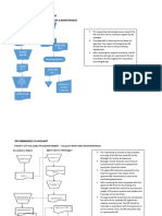 Recommended Flowchart for Disposal