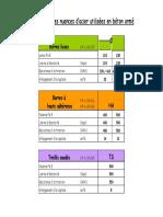 TTableaux aciers.pdf