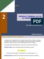 Manual Estudiante Termodinamica Unidad 2 2016 02