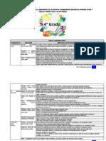 Matriz de Competencias_capac_ e Indicadores