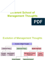 1-Contribution of Management Thinkers