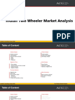 Indian Two Wheeler Market Analysis and Forecast 2030