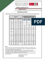 Medidas de PVC.pdf