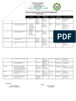Action Plan on NDEP 2017