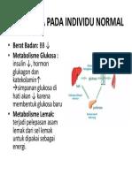 Efek Puasa Pada Individu Normal