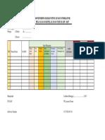 Monitoring Harian Pencapaian Indikator