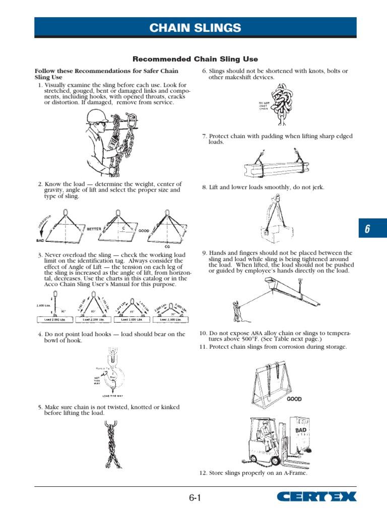Chain Fittings Wear Metals Acco Hoist Wiring Diagram